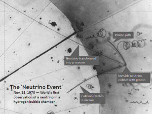 First Neutrino Event Annotated Argonne National Laboratory [Public domain]